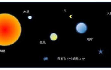 【宇宙広すぎ】 地球をピンポン玉にすると宇宙の広さは25メートルプールくらいらしいな